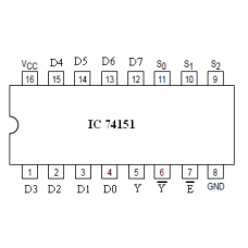 Logic IC 74151